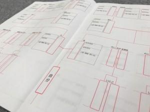 未来創造ノートの家系図作成ページ2