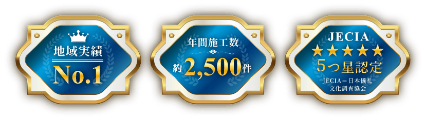 ・地域実績No.1・年間施工数約2,500件・JECIA5つ星認定