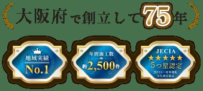 大阪府で創立して74年